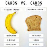If You're Cutting Carbs to Lose Weight, Don't Make This Common Mistake