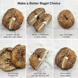 If You Grab a Bagel, Keep These Calorie-Saving Tips in Mind