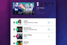 Billboard Hot 100 Relaunches With New Design, Video Series